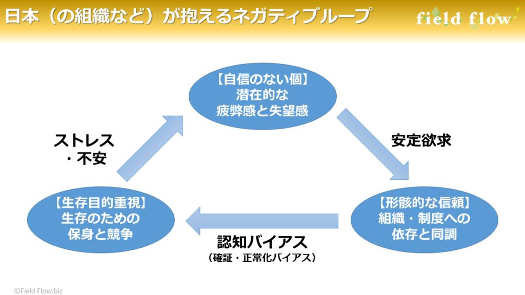 日本 の 大 企業